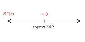 number_line_6