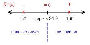 number_line_7