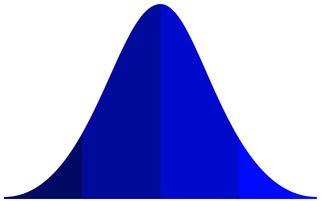 Picture of bell curve